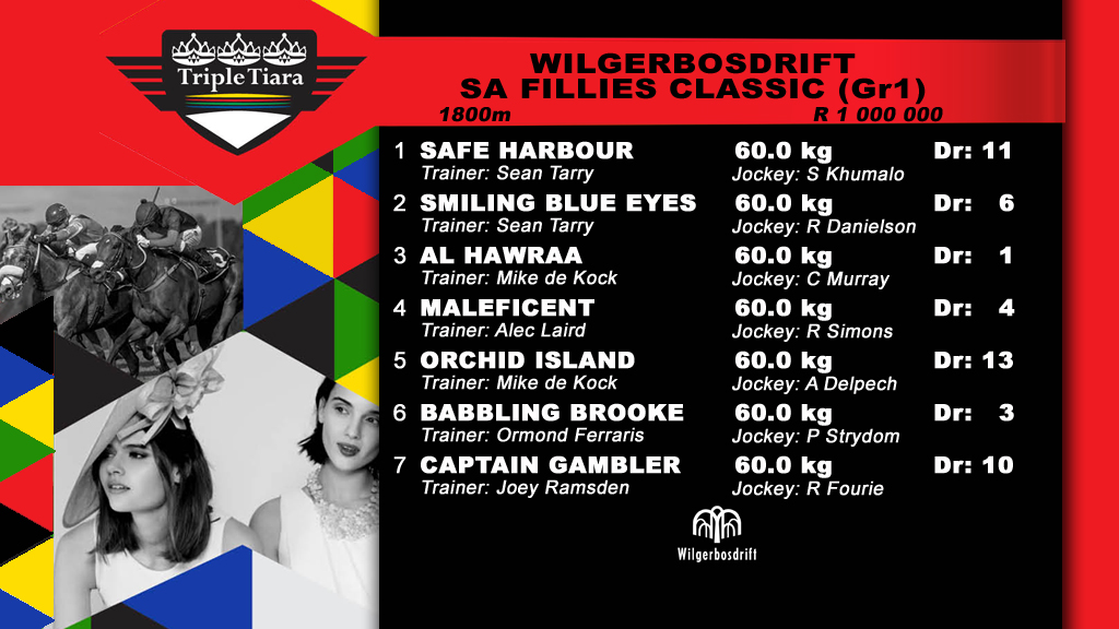 WBD SA Fillies Classic Final Field 1